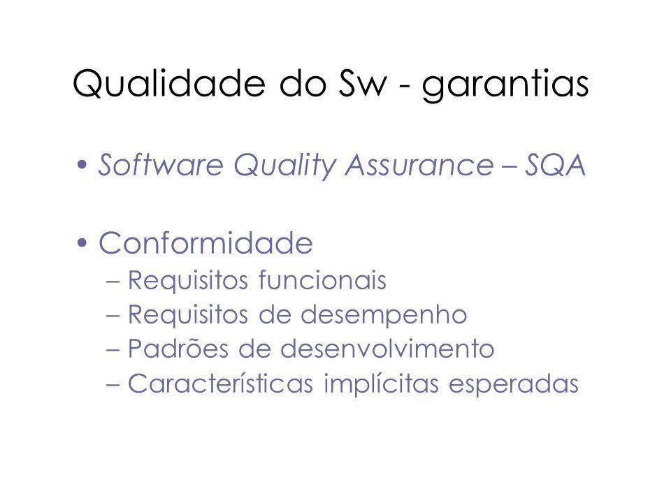 Qualidade do Sw - garantias