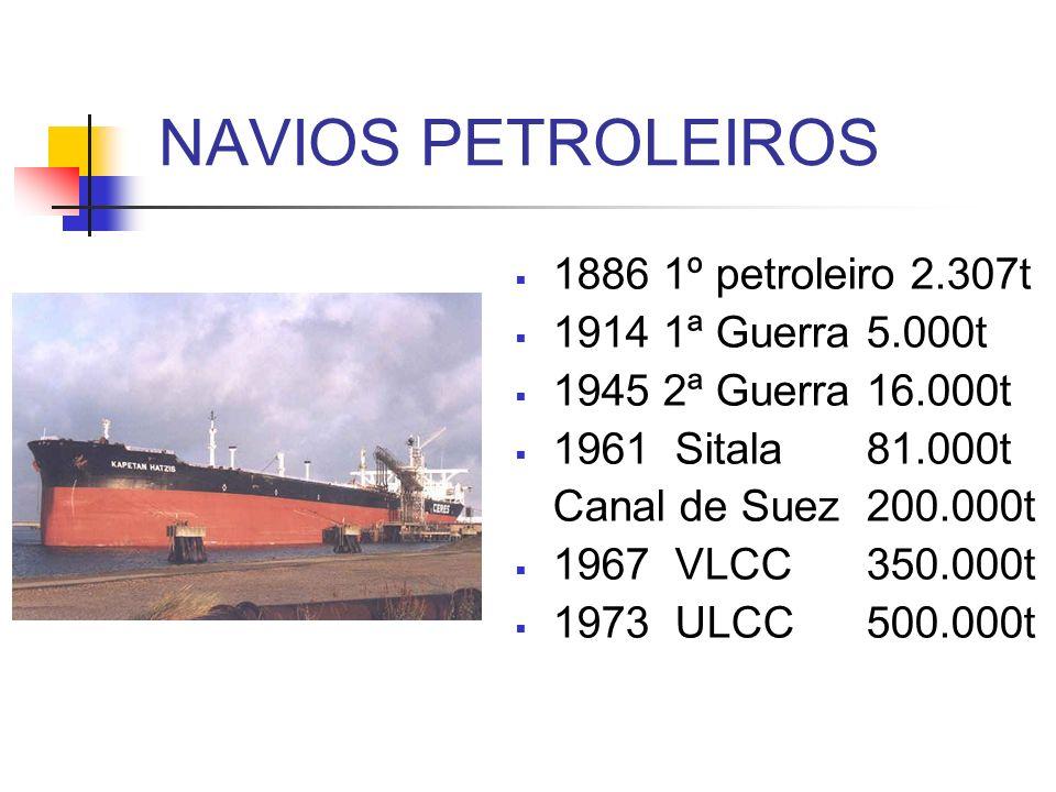 NAVIOS PETROLEIROS 1886 1º petroleiro 2.307t 1914 1ª Guerra 5.000t