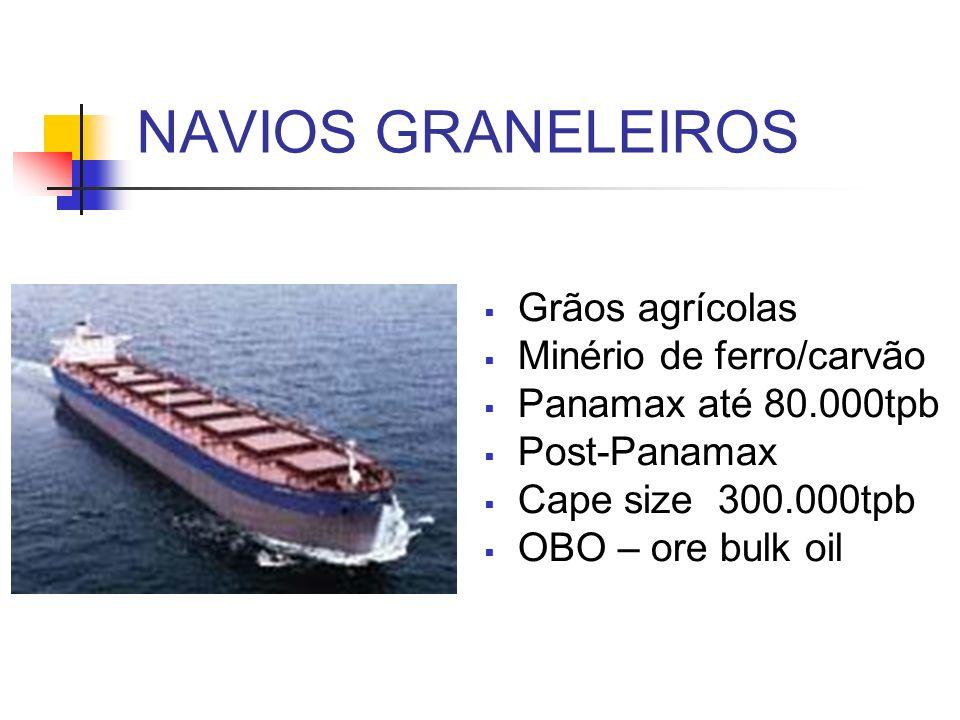 NAVIOS GRANELEIROS Grãos agrícolas Minério de ferro/carvão