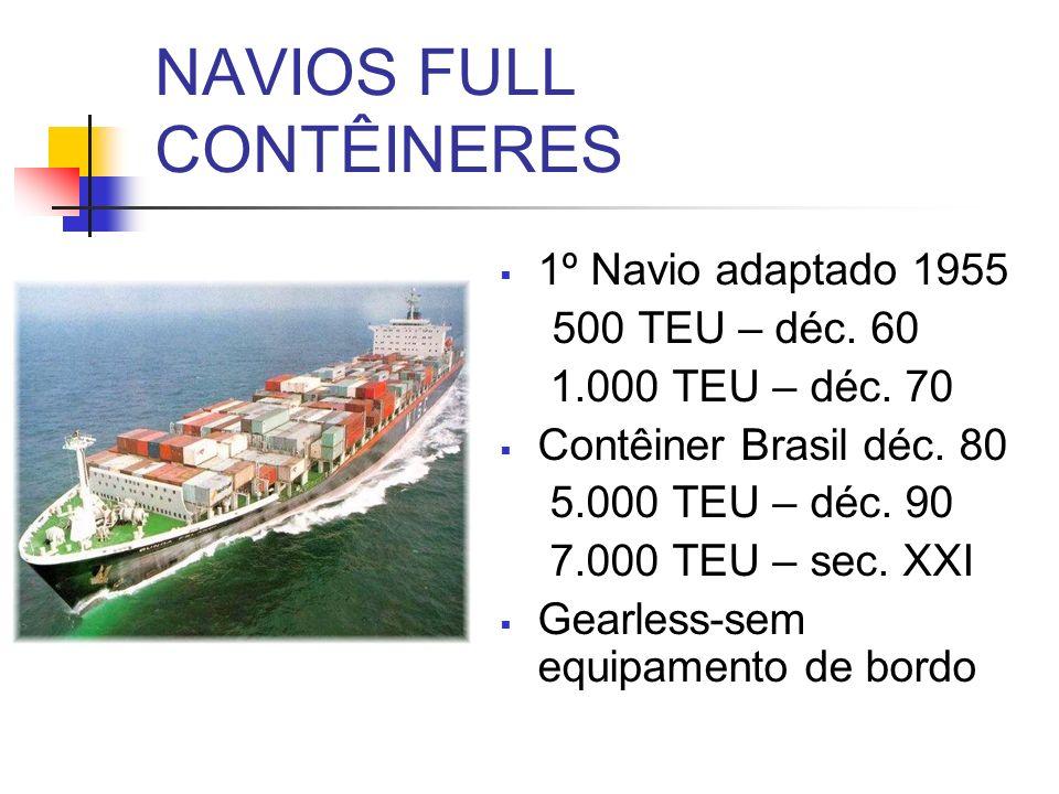 NAVIOS FULL CONTÊINERES