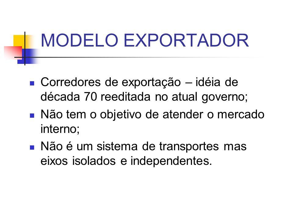 MODELO EXPORTADOR Corredores de exportação – idéia de década 70 reeditada no atual governo; Não tem o objetivo de atender o mercado interno;