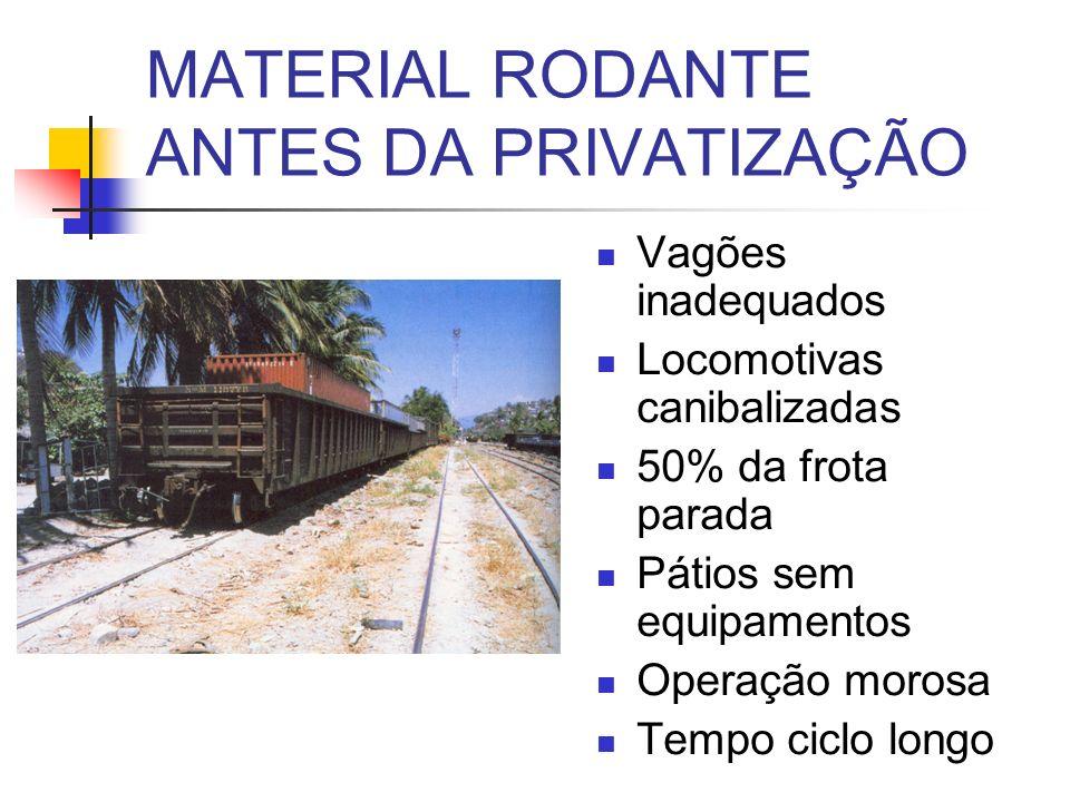 MATERIAL RODANTE ANTES DA PRIVATIZAÇÃO