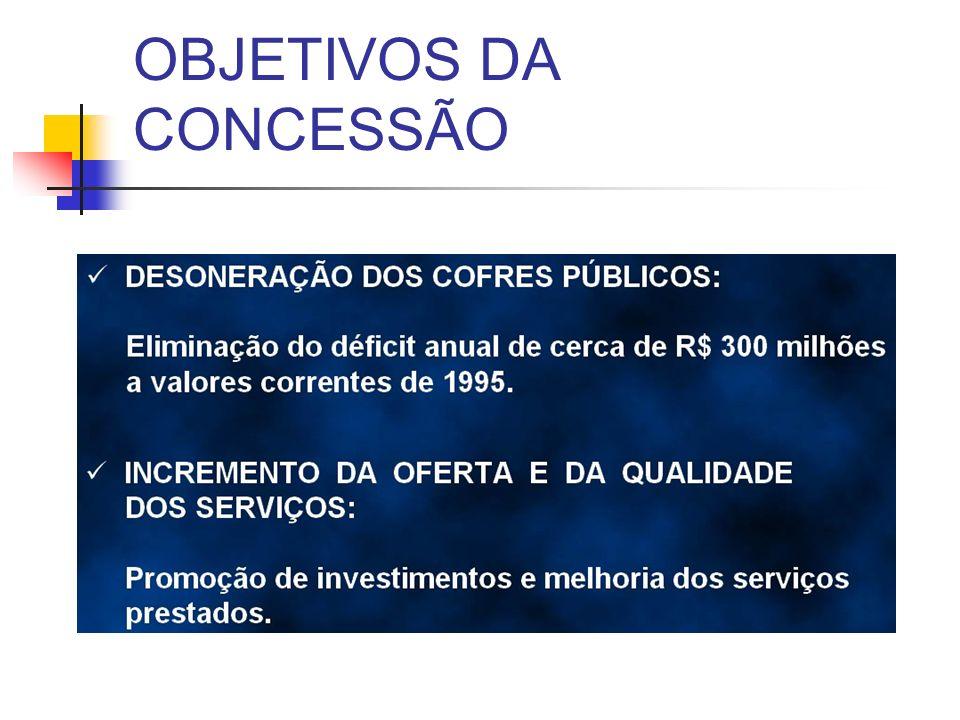 OBJETIVOS DA CONCESSÃO