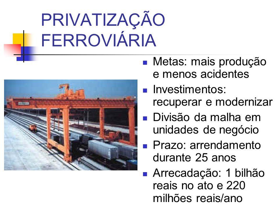 PRIVATIZAÇÃO FERROVIÁRIA