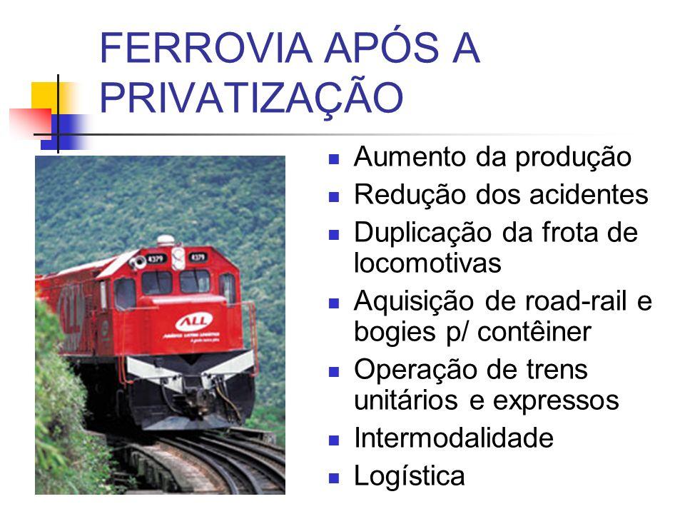 FERROVIA APÓS A PRIVATIZAÇÃO