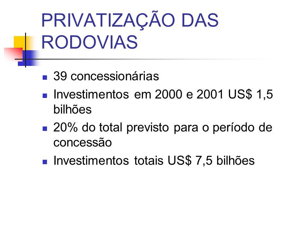 PRIVATIZAÇÃO DAS RODOVIAS