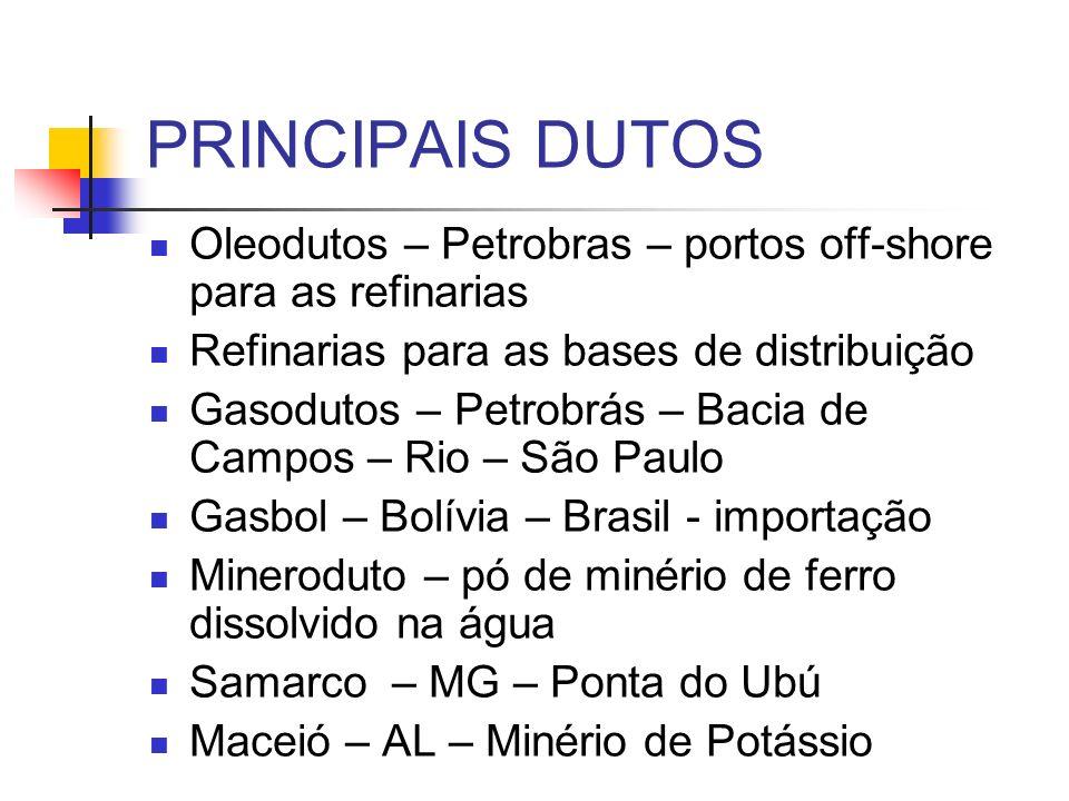 PRINCIPAIS DUTOS Oleodutos – Petrobras – portos off-shore para as refinarias. Refinarias para as bases de distribuição.