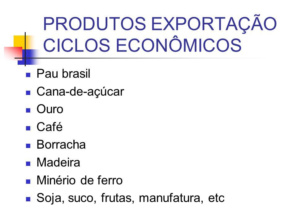 PRODUTOS EXPORTAÇÃO CICLOS ECONÔMICOS