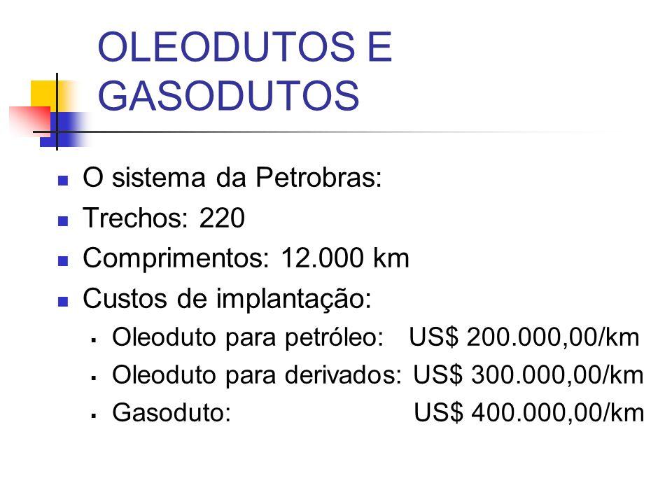 OLEODUTOS E GASODUTOS O sistema da Petrobras: Trechos: 220