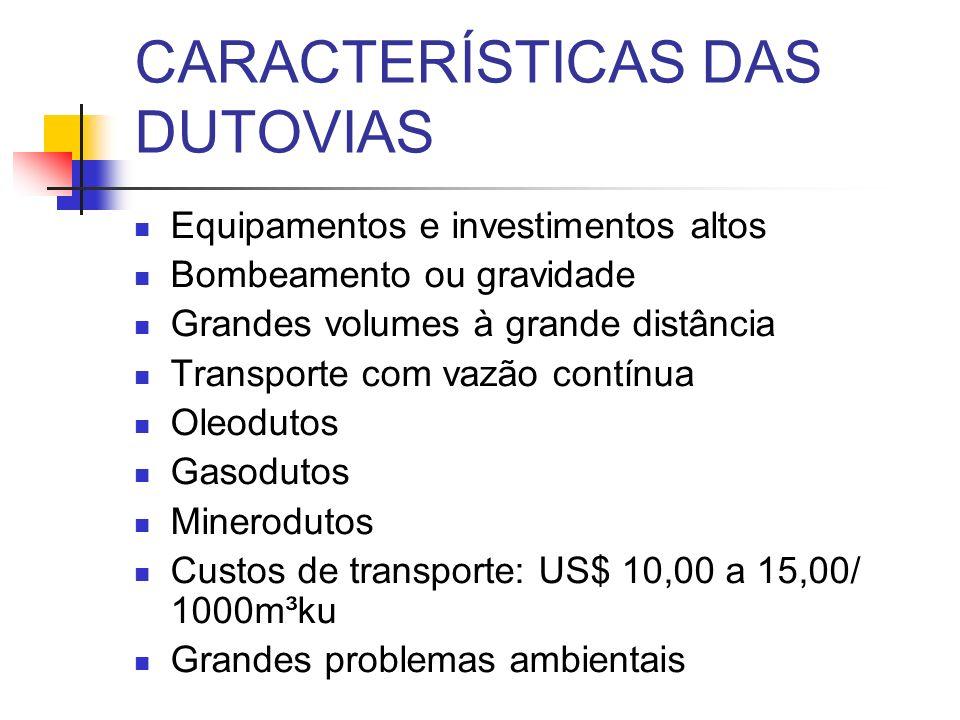 CARACTERÍSTICAS DAS DUTOVIAS