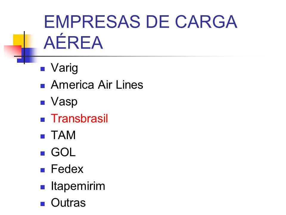 EMPRESAS DE CARGA AÉREA