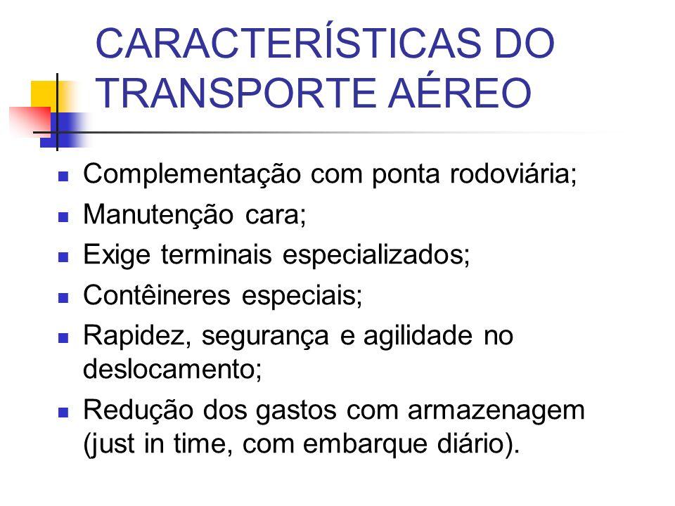 CARACTERÍSTICAS DO TRANSPORTE AÉREO