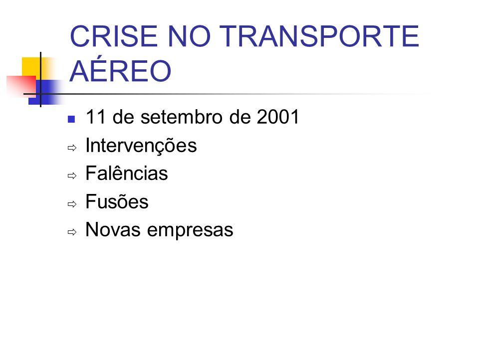 CRISE NO TRANSPORTE AÉREO