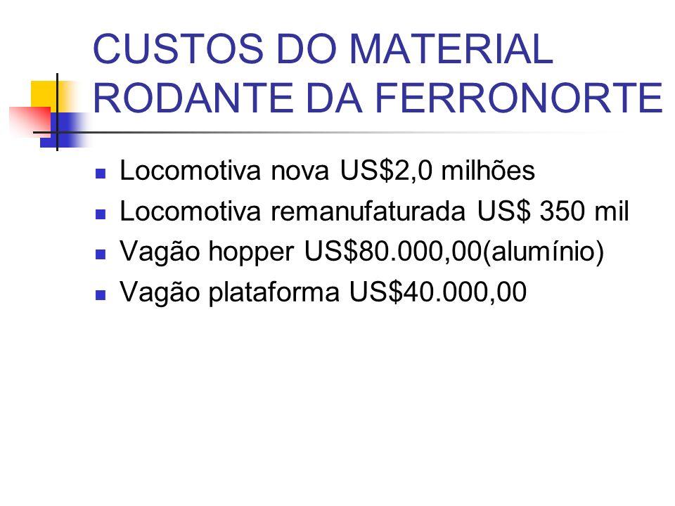 CUSTOS DO MATERIAL RODANTE DA FERRONORTE
