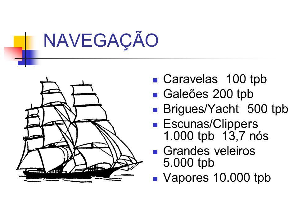 NAVEGAÇÃO Caravelas 100 tpb Galeões 200 tpb Brigues/Yacht 500 tpb