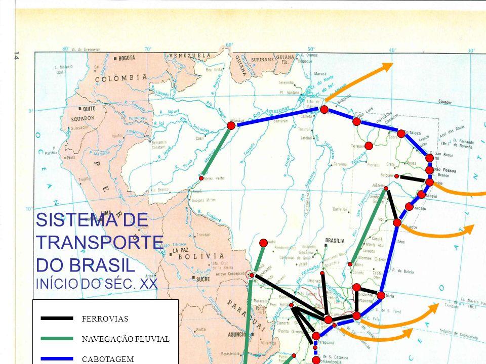 SISTEMA DE TRANSPORTE DO BRASIL INÍCIO DO SÉC. XX