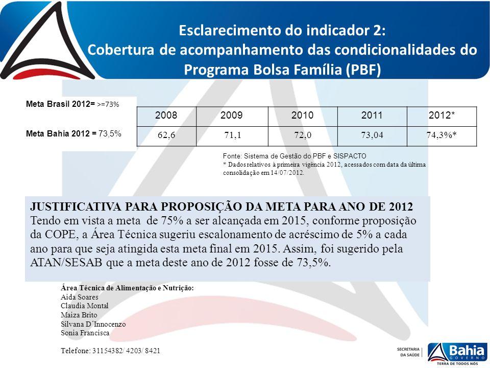JUSTIFICATIVA PARA PROPOSIÇÃO DA META PARA ANO DE 2012