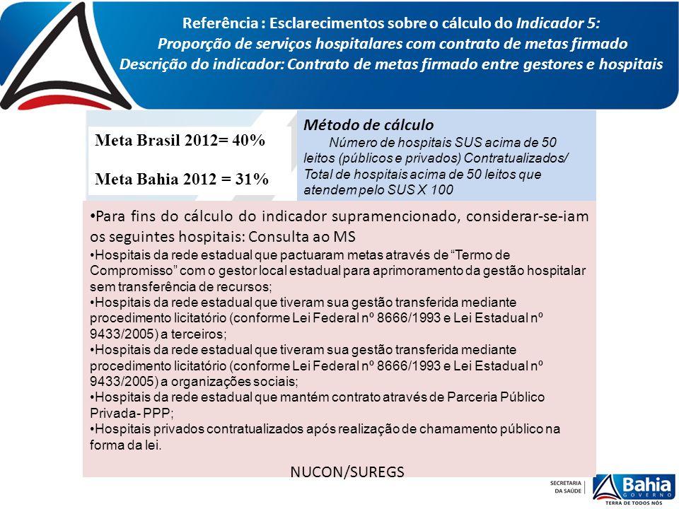 Referência : Esclarecimentos sobre o cálculo do Indicador 5: Proporção de serviços hospitalares com contrato de metas firmado Descrição do indicador: Contrato de metas firmado entre gestores e hospitais