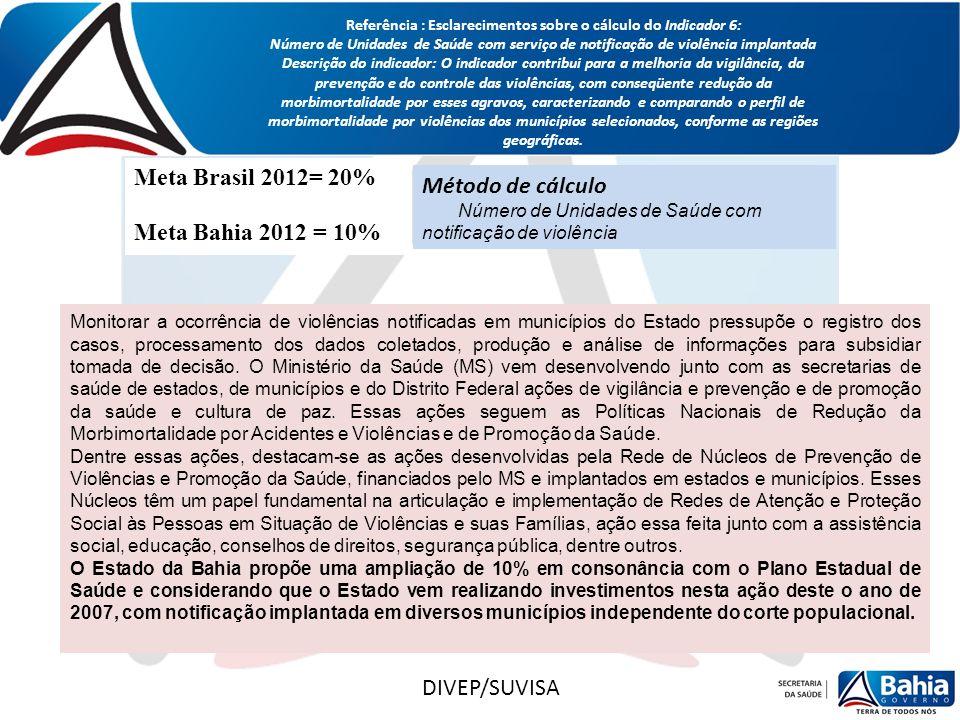 Meta Brasil 2012= 20% Método de cálculo Meta Bahia 2012 = 10%