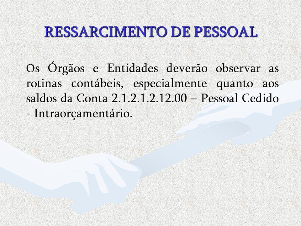 RESSARCIMENTO DE PESSOAL