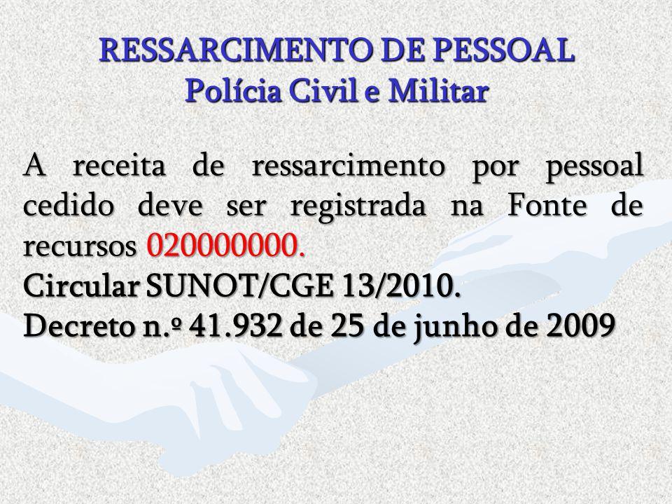 RESSARCIMENTO DE PESSOAL Polícia Civil e Militar