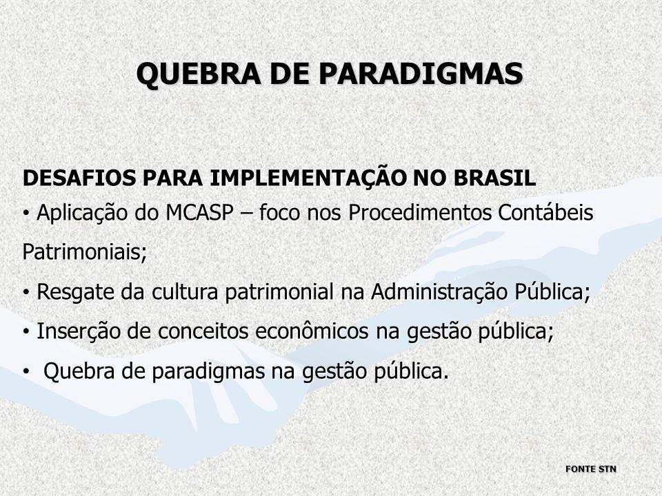 QUEBRA DE PARADIGMAS DESAFIOS PARA IMPLEMENTAÇÃO NO BRASIL