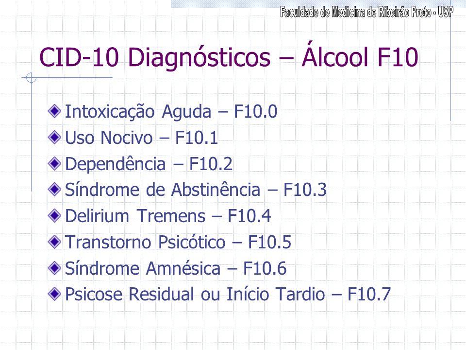 CID-10 Diagnósticos – Álcool F10