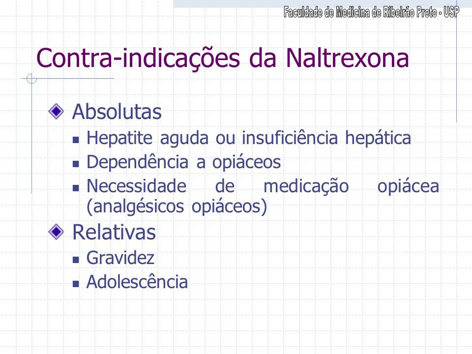 Contra-indicações da Naltrexona