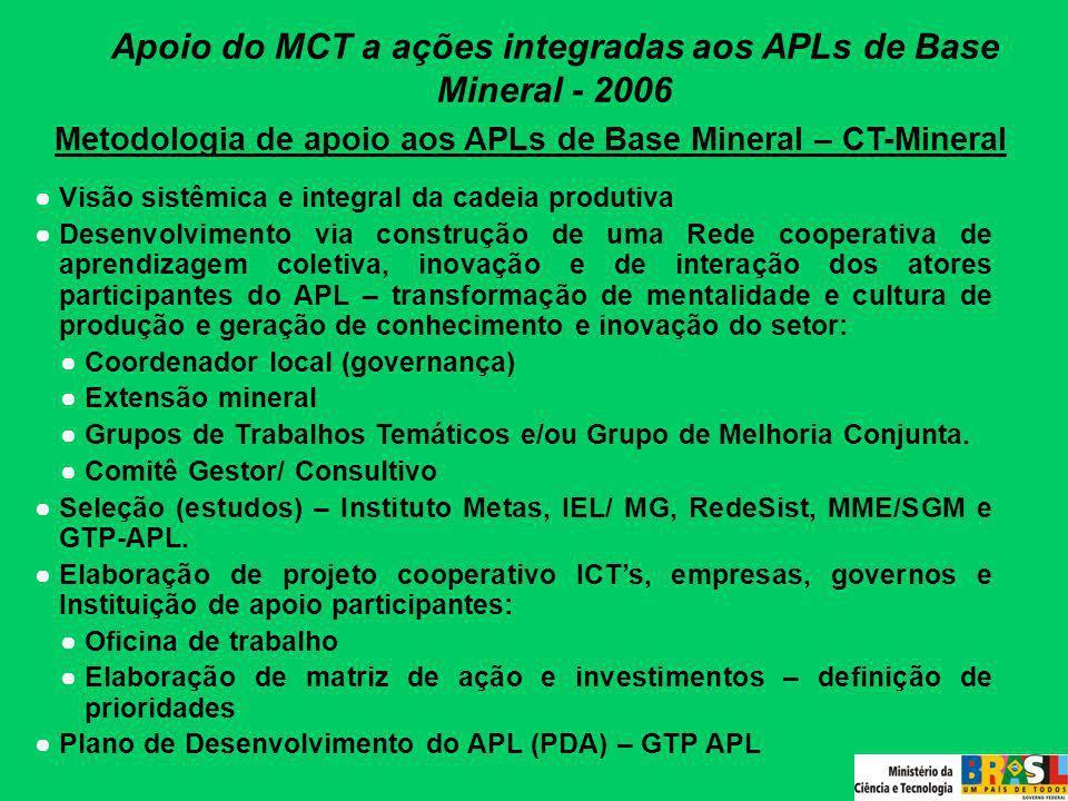 Apoio do MCT a ações integradas aos APLs de Base Mineral - 2006