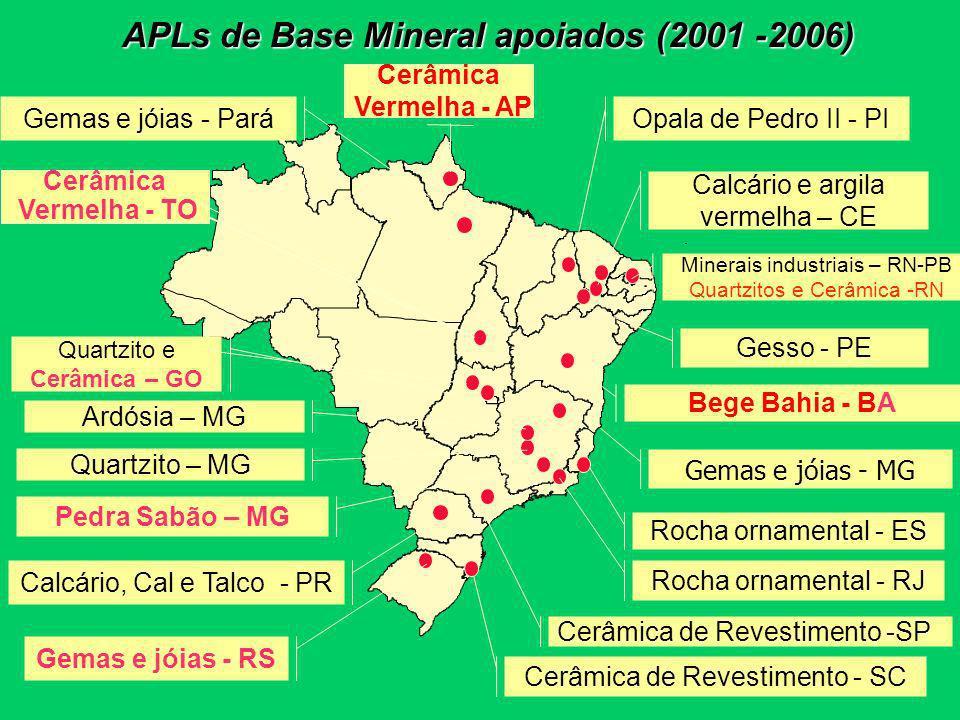 APLs de Base Mineral apoiados (2001 -2006)
