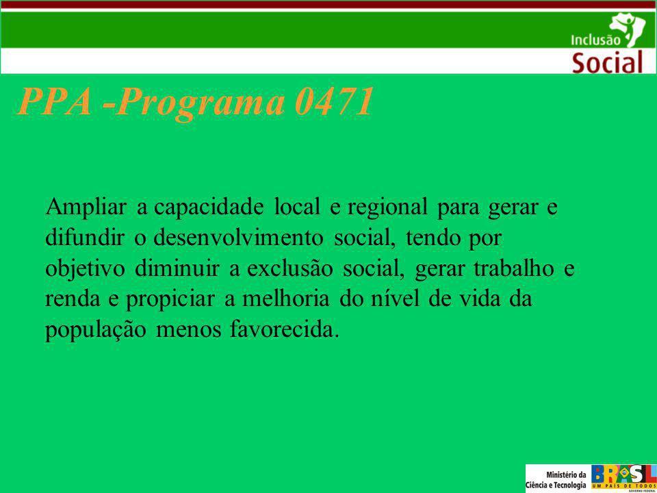 PPA -Programa 0471