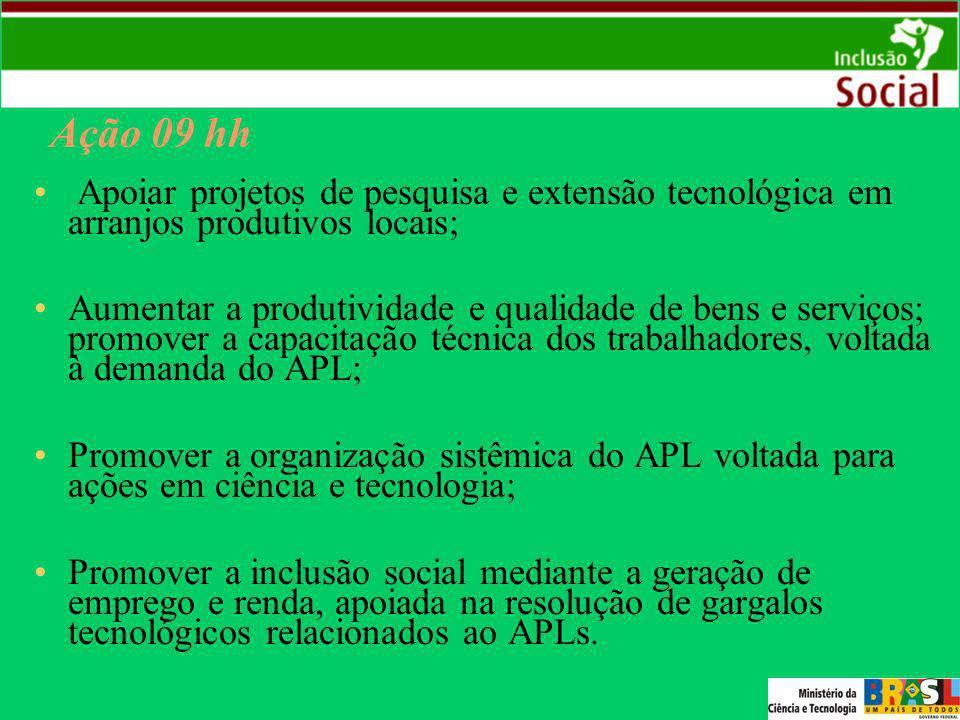 Ação 09 hh Apoiar projetos de pesquisa e extensão tecnológica em arranjos produtivos locais;