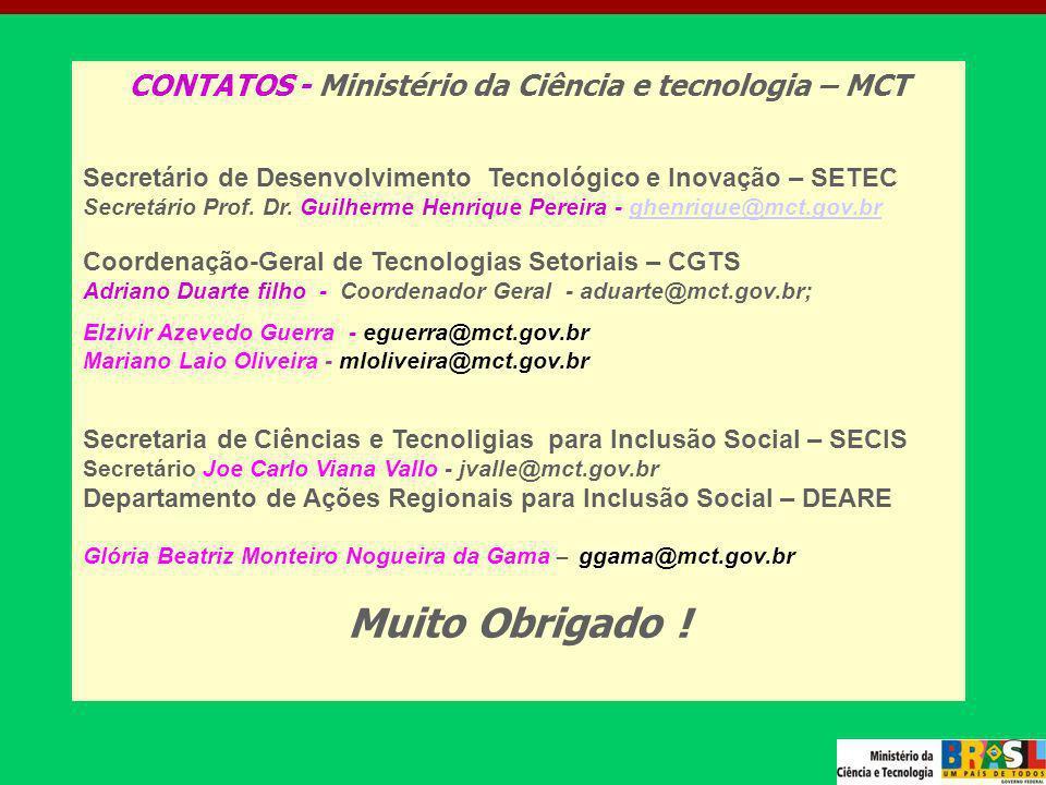 CONTATOS - Ministério da Ciência e tecnologia – MCT