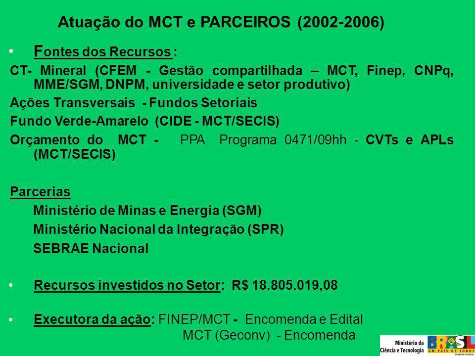 Atuação do MCT e PARCEIROS (2002-2006)