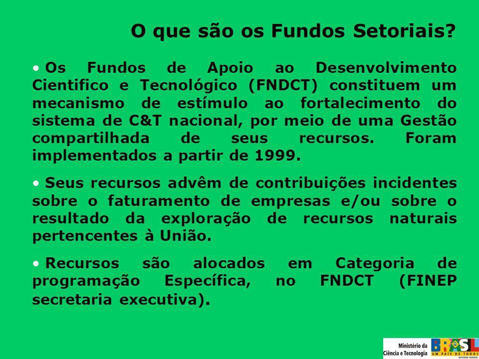 O que são os Fundos Setoriais