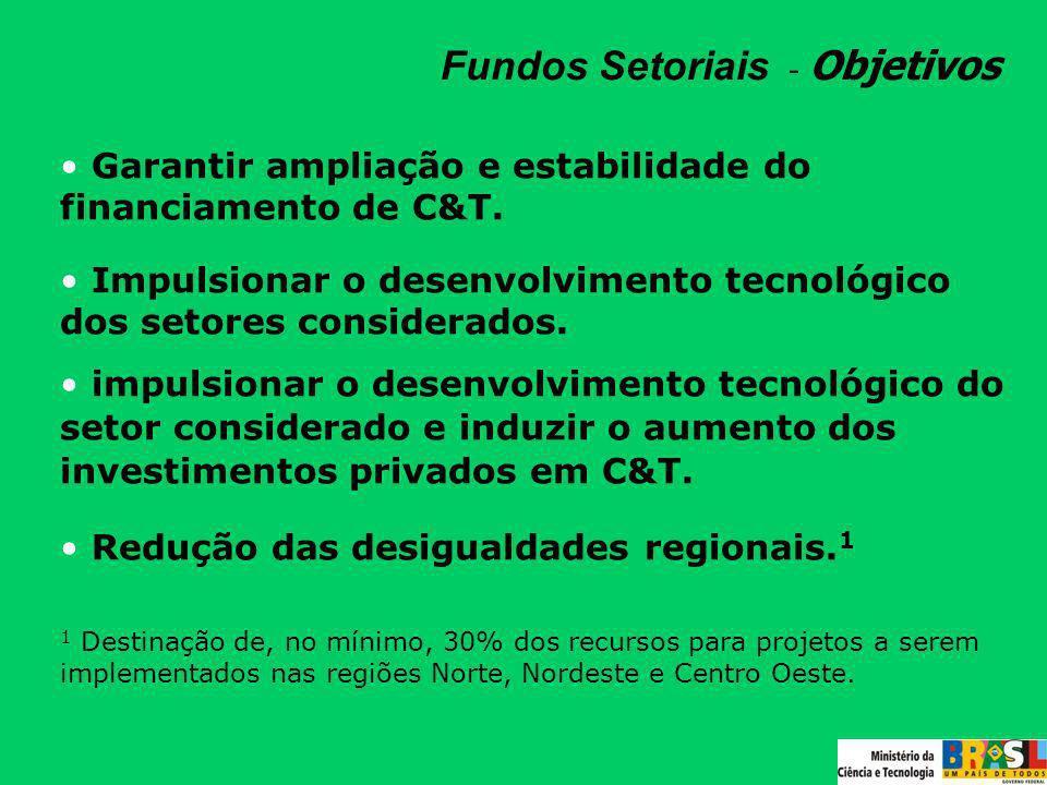 Fundos Setoriais - Objetivos