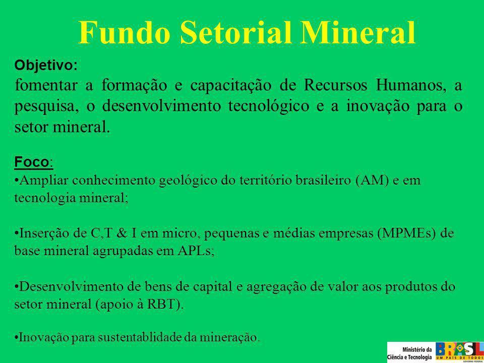Fundo Setorial Mineral