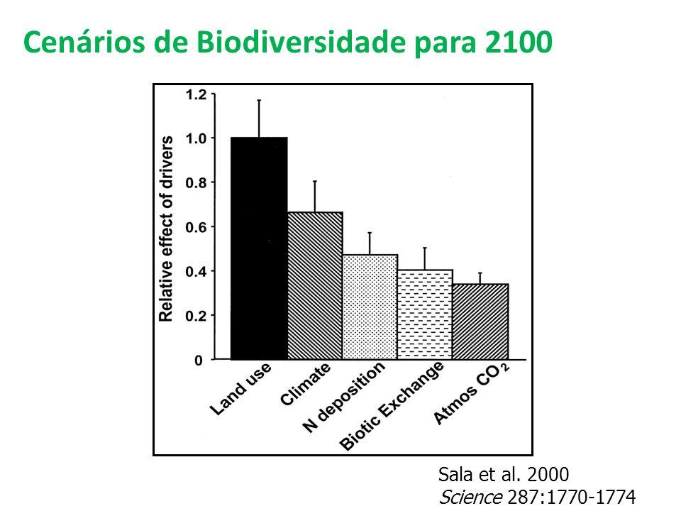Cenários de Biodiversidade para 2100