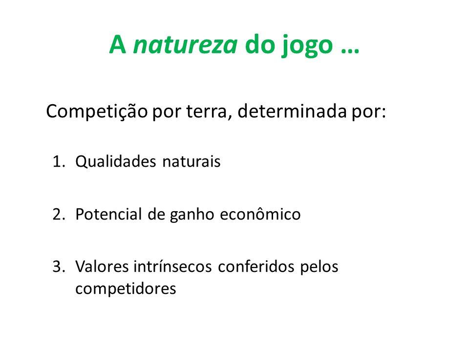 A natureza do jogo … Competição por terra, determinada por:
