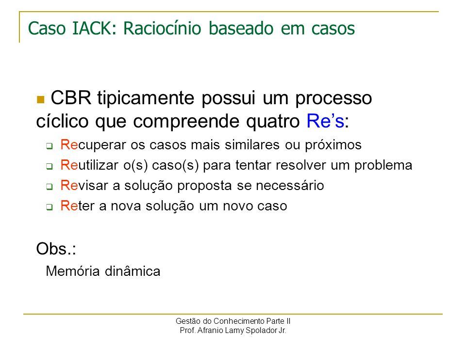 Caso IACK: Raciocínio baseado em casos