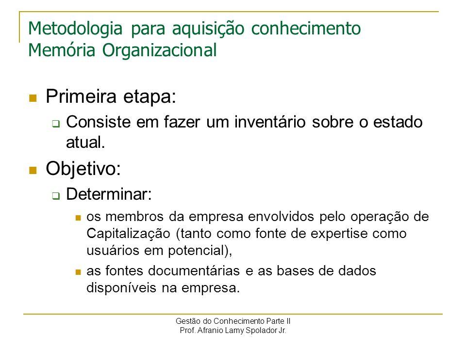 Metodologia para aquisição conhecimento Memória Organizacional