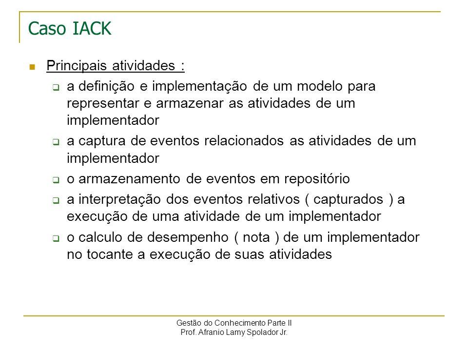 Caso IACK Principais atividades :