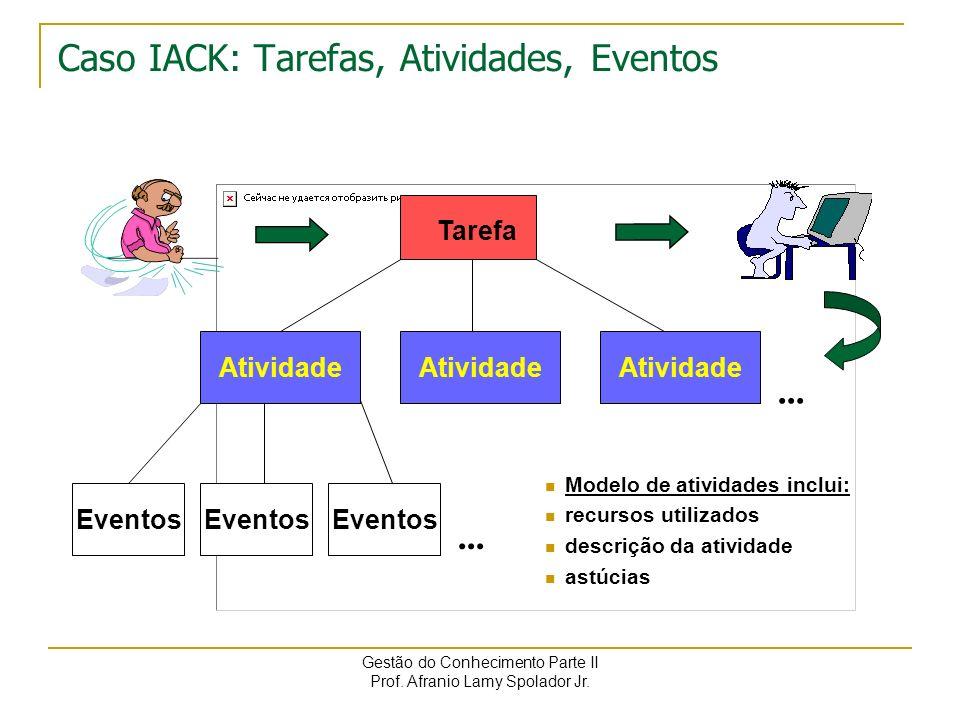 Caso IACK: Tarefas, Atividades, Eventos