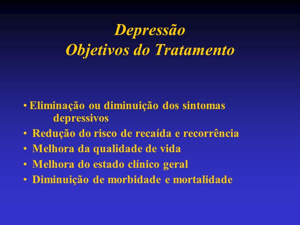 Depressão Objetivos do Tratamento