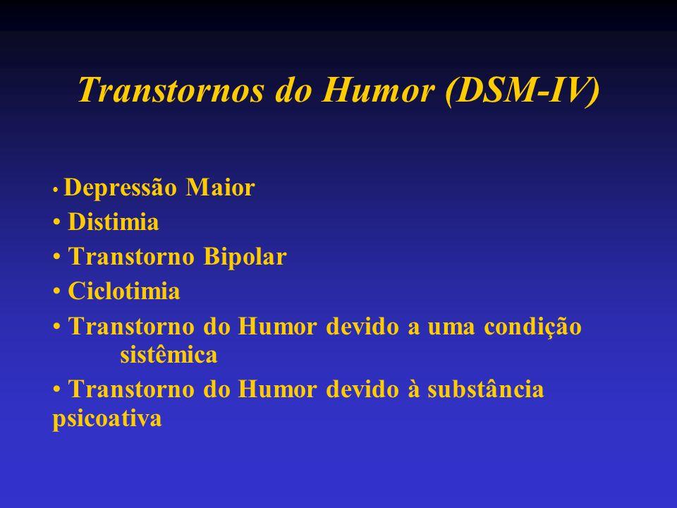 Transtornos do Humor (DSM-IV)