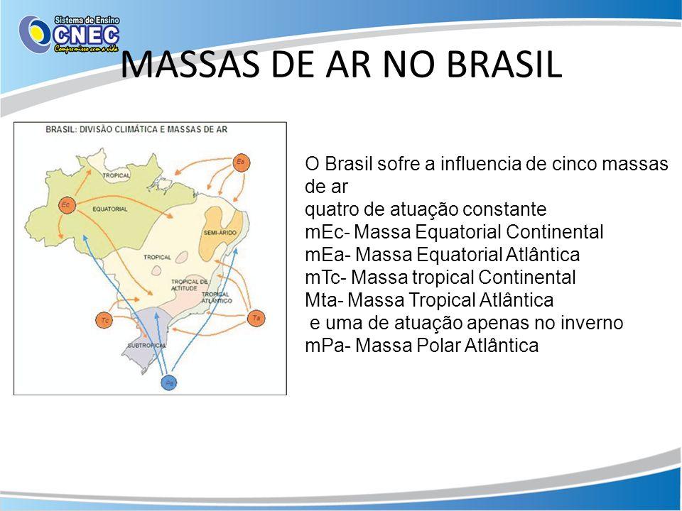 MASSAS DE AR NO BRASIL O Brasil sofre a influencia de cinco massas de ar. quatro de atuação constante.