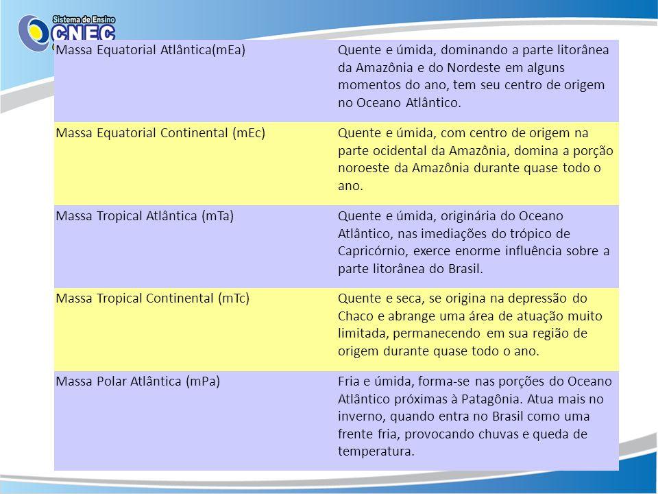 Massa Equatorial Atlântica(mEa)