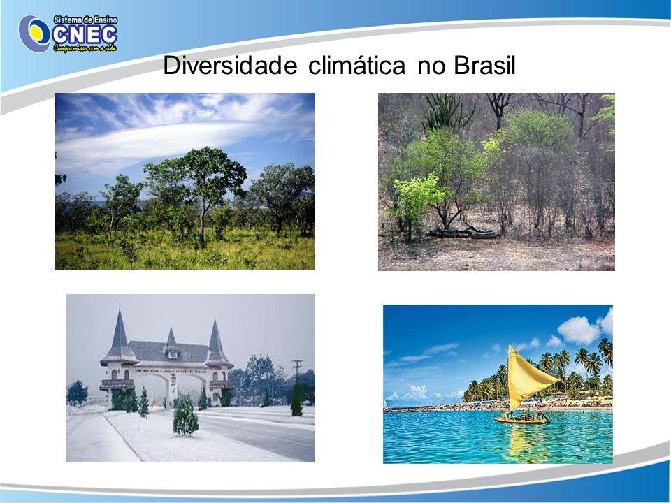 Diversidade climática no Brasil