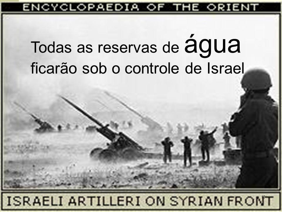 Todas as reservas de água ficarão sob o controle de Israel