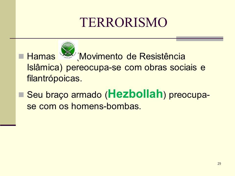 TERRORISMO Hamas (Movimento de Resistência Islâmica) pereocupa-se com obras sociais e filantrópoicas.